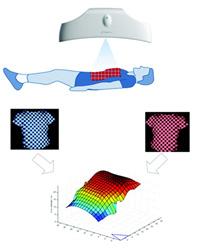Фиг. 4. Комбиниране на дозирано физическо натоварване с ОЕП
