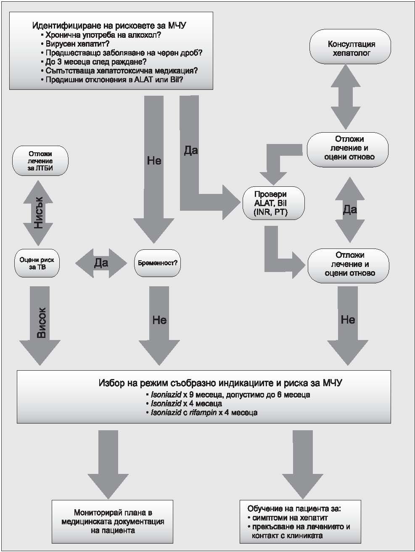 hepatotoks-fig1