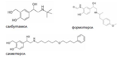 Фиг. 3. Структурни формули на бета-2-адренергичните агонисти. Прави впечатление дългата странична верига на салметерола, която се прикачва към липидите на клетъчната мембрана.
