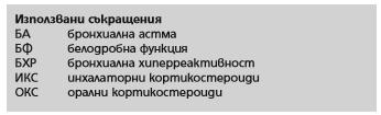 Кремена 3 017