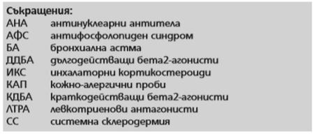 Sykrasht 44 a