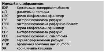 sykrasht 5