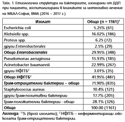 tab 1 45