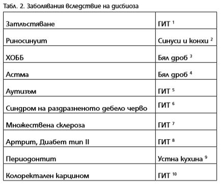 tab 2 43