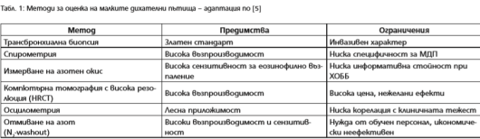 tab 1. tp