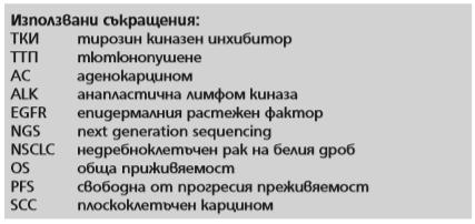 sykrasht 19 1
