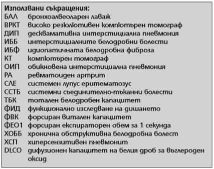 eleon sykr