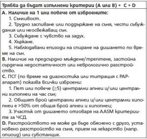 Табл. 4